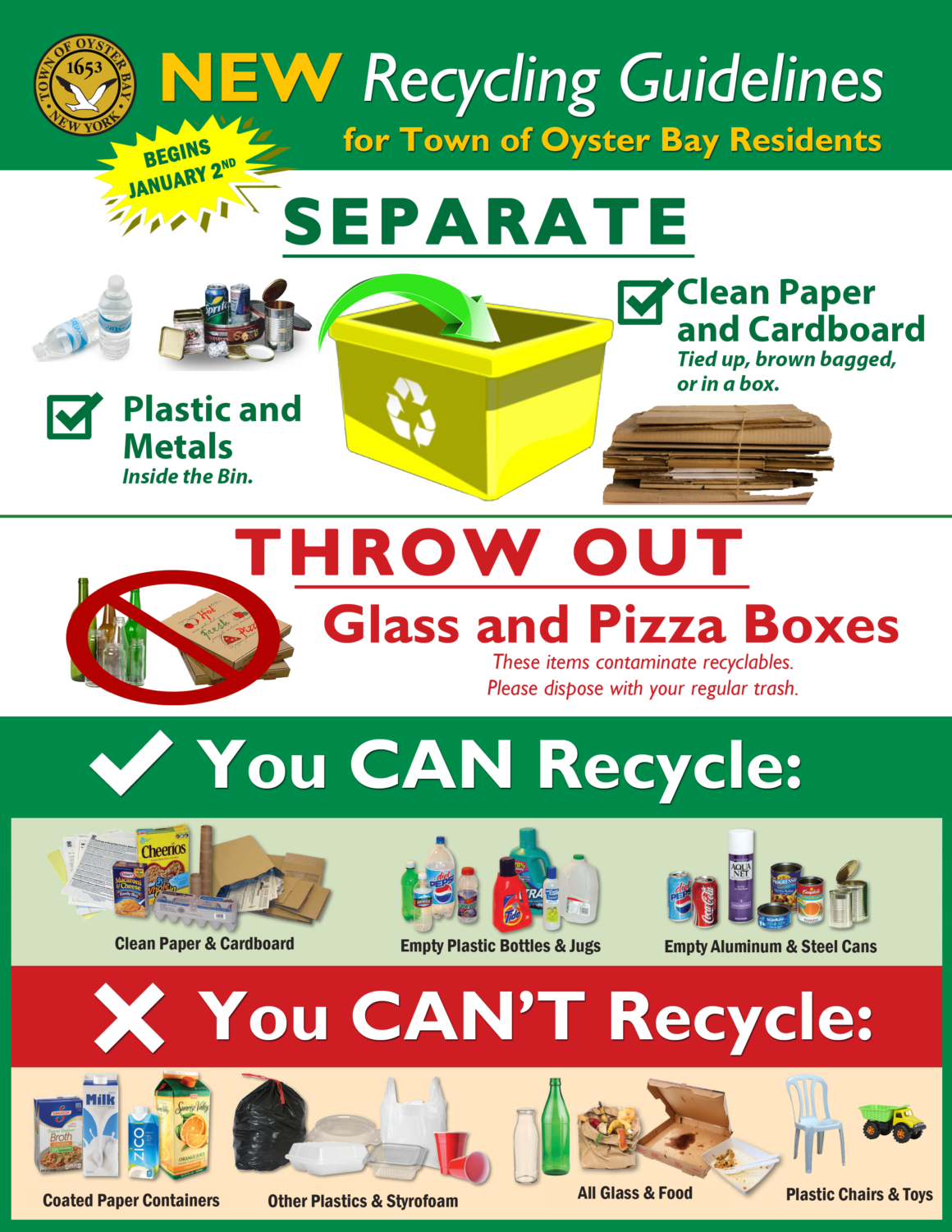 Recycling Information (S.O.R.T.)